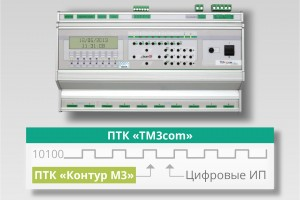 Software and hardware system TM3com