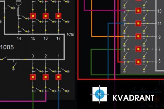 SCADA system KVADRANT